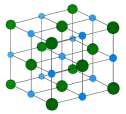 molecule world